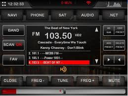 Study: Listeners Love AM/FM Streams More than AM/FM Broadcasts « Audio4cast