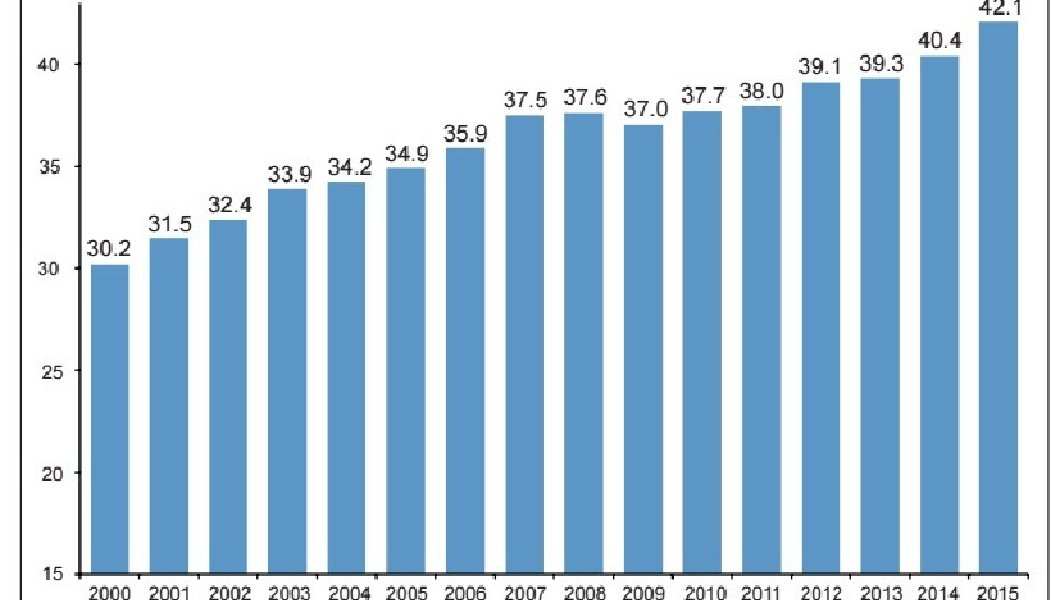 immigration_chart_42m