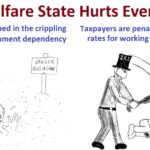 The Welfare State Hurts Everybody