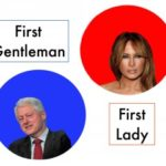 FIRST LADY FIRSTS