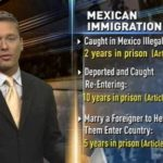 Go Into Mexico Illegally: You are Arrested, Deported or Jailed