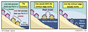 how-the-minimum-wage-works-comic